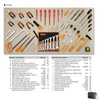 Tools and work organization